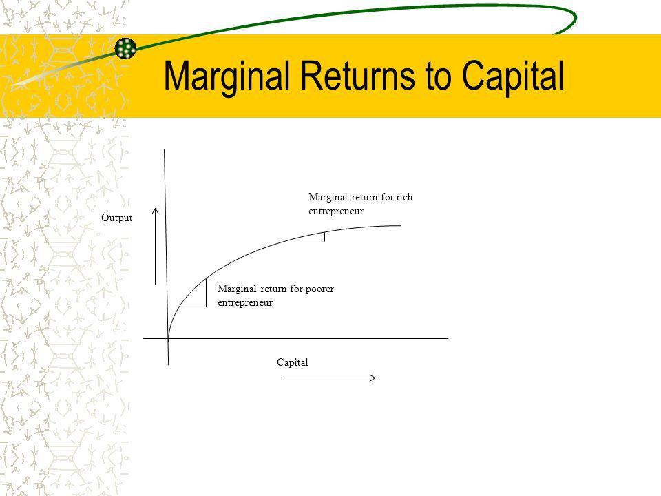 Marginal Returns to Capital Marginal return for rich entrepreneur Marginal return for poorer entrepreneur Capital Output Marginal return for rich entr