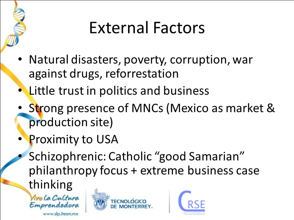 Natural disasters, poverty, corruption, war against drugs, reforrestation Little trust in politics and business Strong presence of MNCs (Mexico as market & production site) Proximity to USA Schizophrenic: Catholic good Samarian philanthropy focus + extreme business case thinking External Factors
