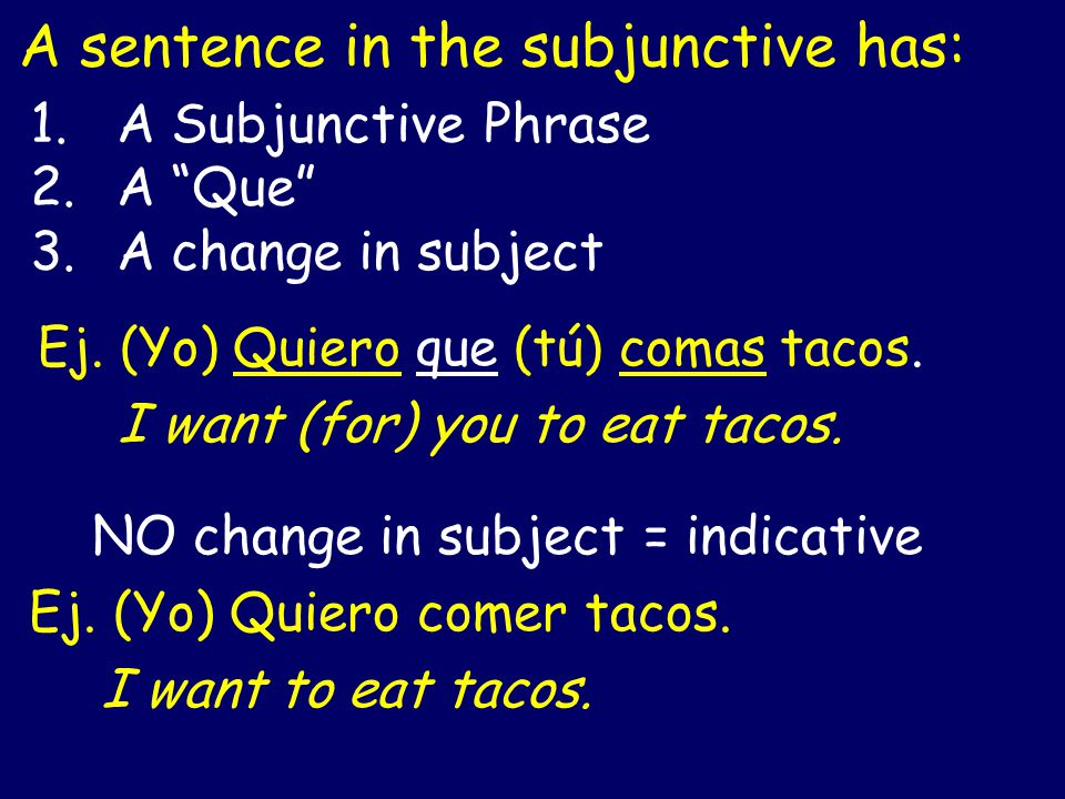 What is the Subjunctive Mood? We use the Present Subjunctive with things that the speaker wants to happen or wants others to do, events to which the s