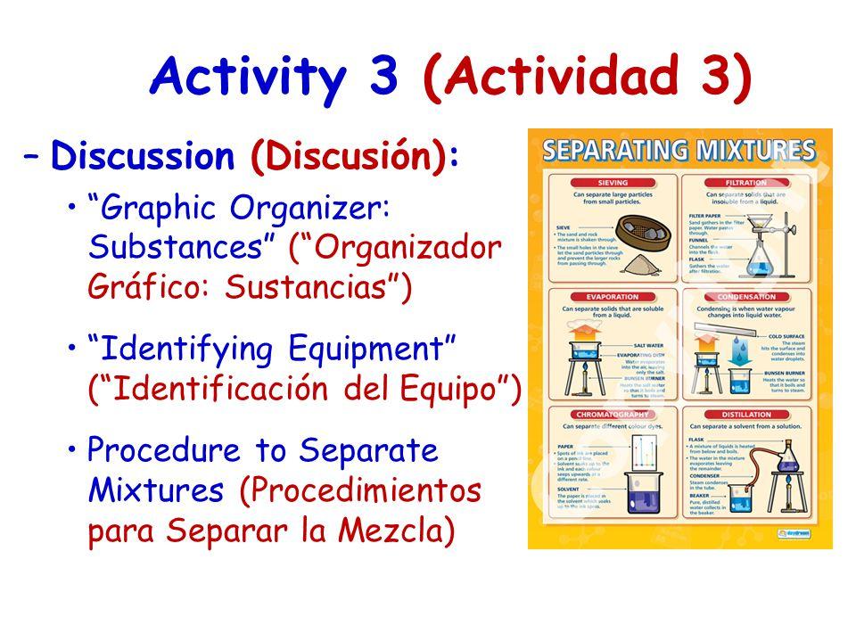 Activity 3 (Actividad 3) –Discussion (Discusión): Graphic Organizer: Substances (Organizador Gráfico: Sustancias) Identifying Equipment (Identificació