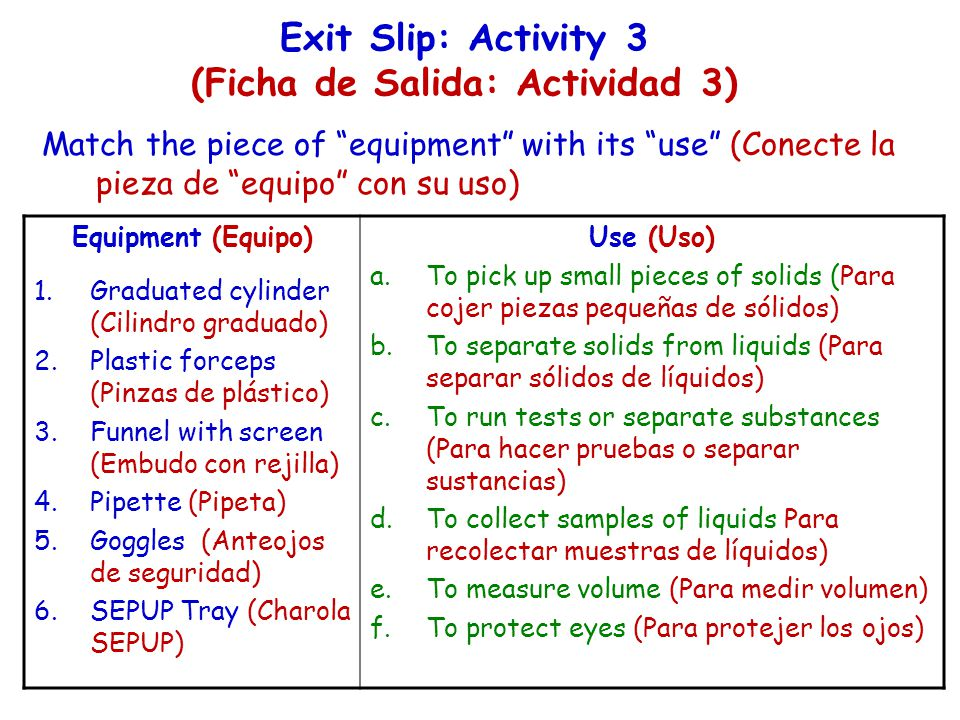 Exit Slip: Activity 3 (Ficha de Salida: Actividad 3) Match the piece of equipment with its use (Conecte la pieza de equipo con su uso) Equipment (Equipo) 1.Graduated cylinder (Cilindro graduado) 2.Plastic forceps (Pinzas de plástico) 3.Funnel with screen (Embudo con rejilla) 4.Pipette (Pipeta) 5.Goggles (Anteojos de seguridad) 6.SEPUP Tray (Charola SEPUP) Use (Uso) a.To pick up small pieces of solids (Para cojer piezas pequeñas de sólidos) b.To separate solids from liquids (Para separar sólidos de líquidos) c.To run tests or separate substances (Para hacer pruebas o separar sustancias) d.To collect samples of liquids Para recolectar muestras de líquidos) e.To measure volume (Para medir volumen) f.To protect eyes (Para protejer los ojos)