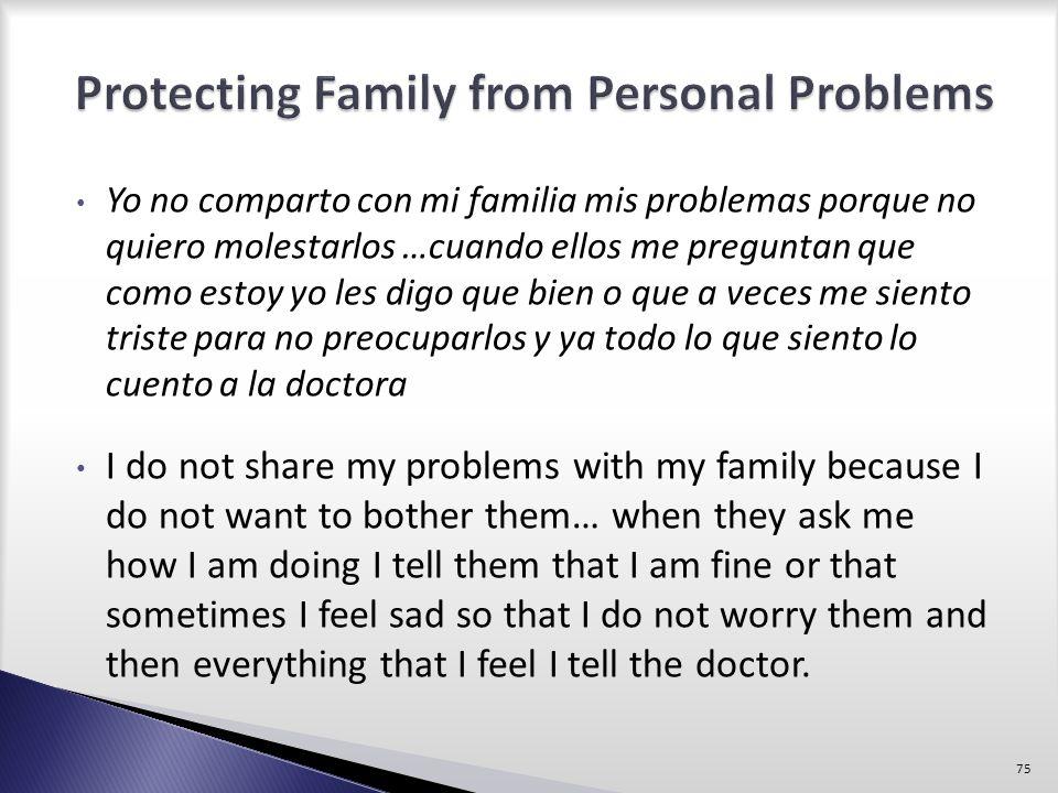 Yo no comparto con mi familia mis problemas porque no quiero molestarlos …cuando ellos me preguntan que como estoy yo les digo que bien o que a veces