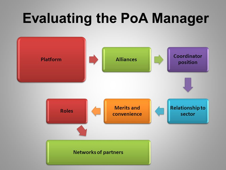 Evaluating the PoA Manager