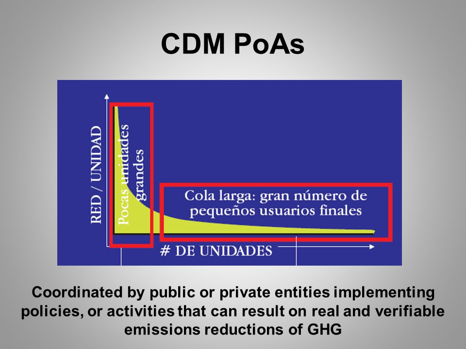 CDM PoAs Coordinated by public or private entities implementing policies, or activities that can result on real and verifiable emissions reductions of GHG