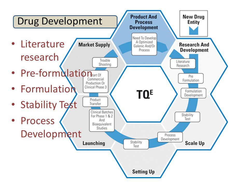 Literature research Pre-formulation Formulation Stability Test Process Development Drug Development
