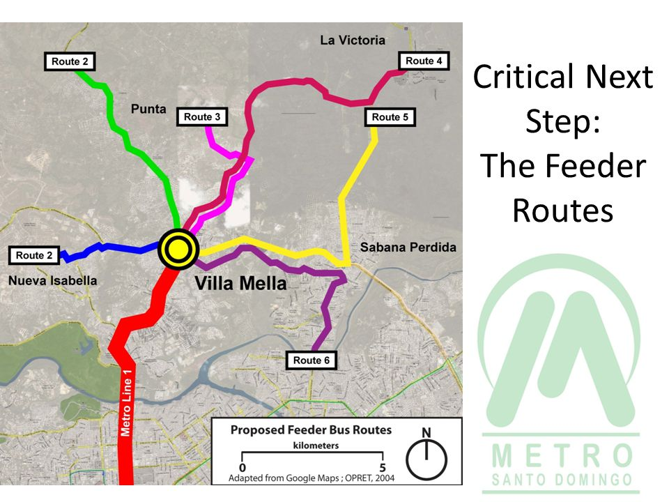 Critical Next Step: The Feeder Routes