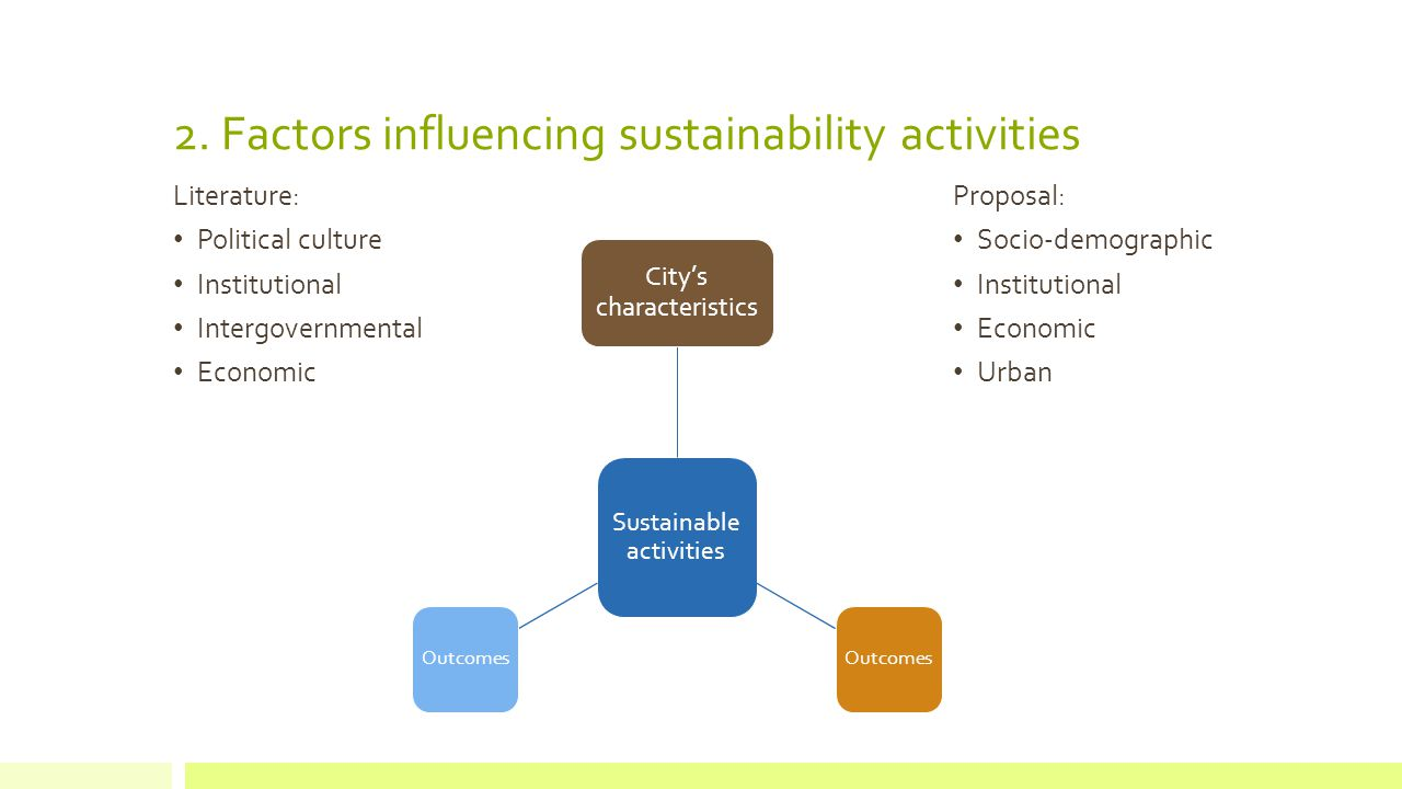 2. Factors influencing sustainability activities Sustainable activities Citys characteristics Outcomes Literature: Political culture Institutional Int