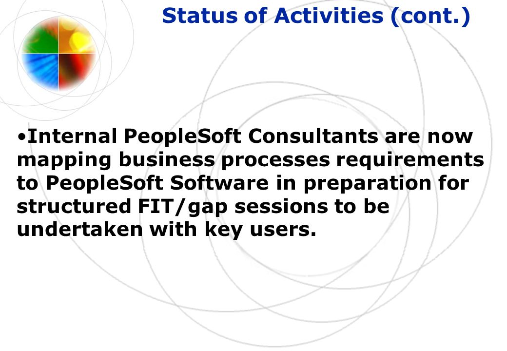 Status of Activities (cont.) Internal PeopleSoft Consultants are now mapping business processes requirements to PeopleSoft Software in preparation for structured FIT/gap sessions to be undertaken with key users.