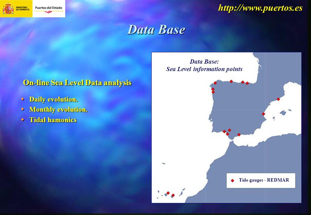 Data Base On-line Sea Level Data analysis On-line Sea Level Data analysis Daily evolution.