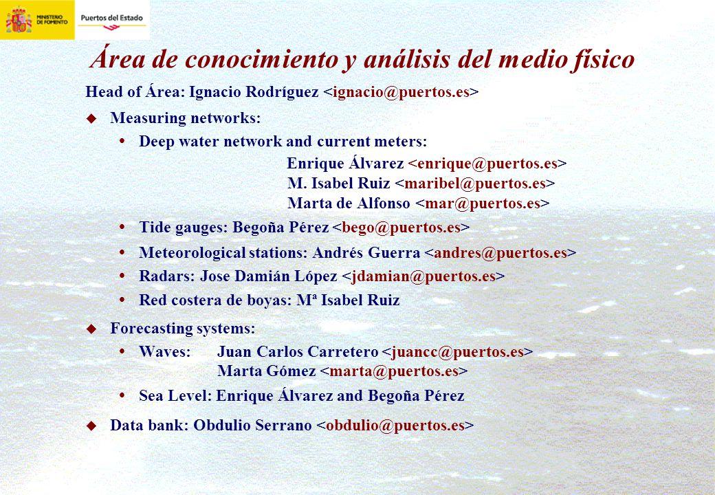 Área de conocimiento y análisis del medio físico Head of Área: Ignacio Rodríguez Measuring networks: Deep water network and current meters: Enrique Álvarez M.