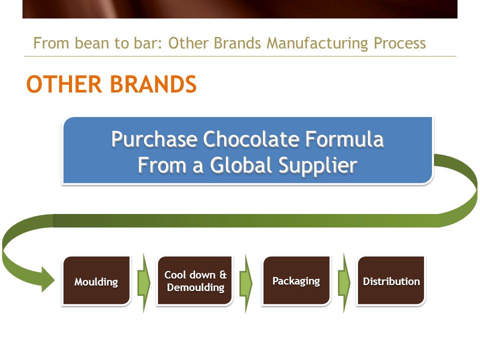 From bean to bar: Other Brands Manufacturing Process Distribution Moulding Packaging Cool down & Demoulding OTHER BRANDS Purchase Chocolate Formula From a Global Supplier