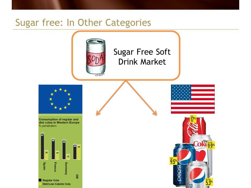 Sugar free: In Other Categories Sugar Free Soft Drink Market