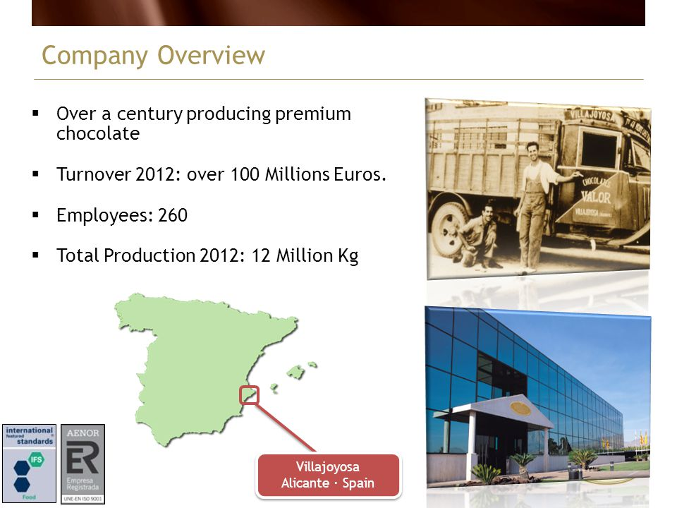 Company Overview Over a century producing premium chocolate Turnover 2012: over 100 Millions Euros. Employees: 260 Total Production 2012: 12 Million K