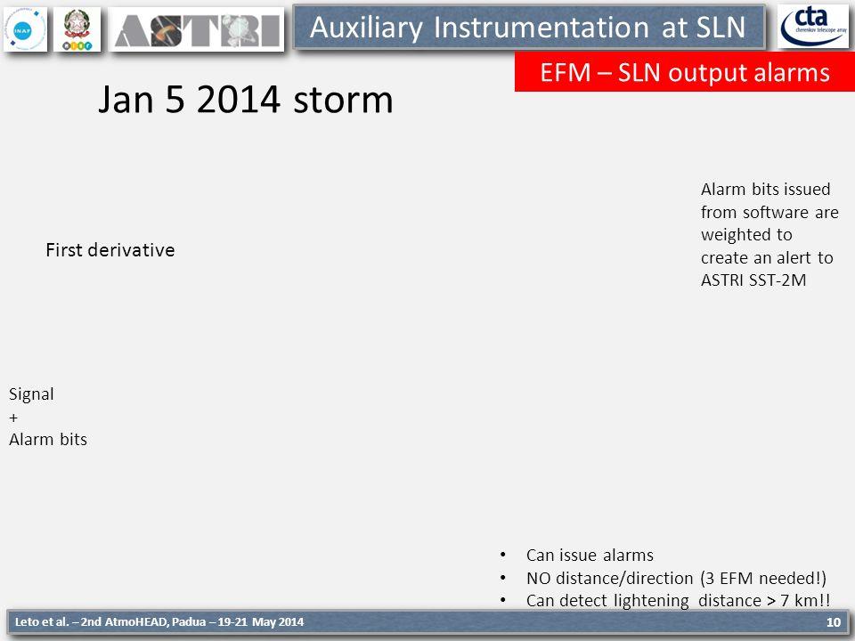 Leto et al. – 2nd AtmoHEAD, Padua – 19-21 May 2014 10 Auxiliary Instrumentation at SLN EFM – SLN output alarms Jan 5 2014 storm First derivative Signa