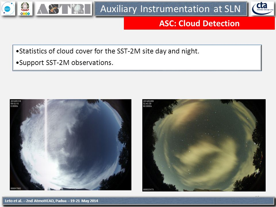 15 Auxiliary Instrumentation at SLN ASC: Cloud Detection 15 Statistics of cloud cover for the SST-2M site day and night. Support SST-2M observations.