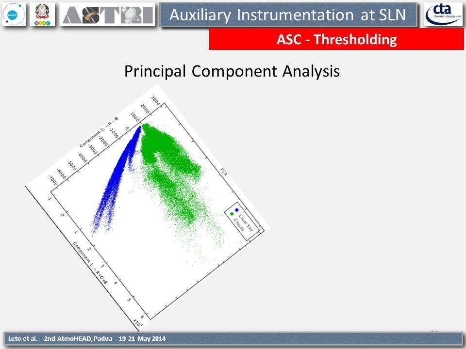 19 Auxiliary Instrumentation at SLN ASC - Thresholding 19 Principal Component Analysis 19 Leto et al. – 2nd AtmoHEAD, Padua – 19-21 May 2014