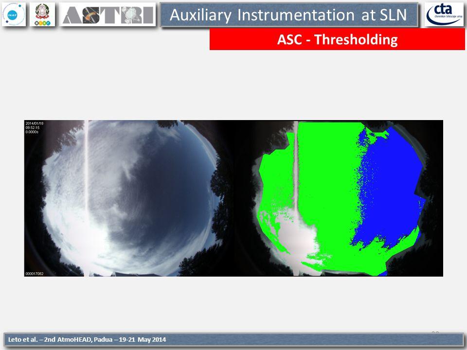 20 Auxiliary Instrumentation at SLN ASC - Thresholding 20 Leto et al. – 2nd AtmoHEAD, Padua – 19-21 May 2014