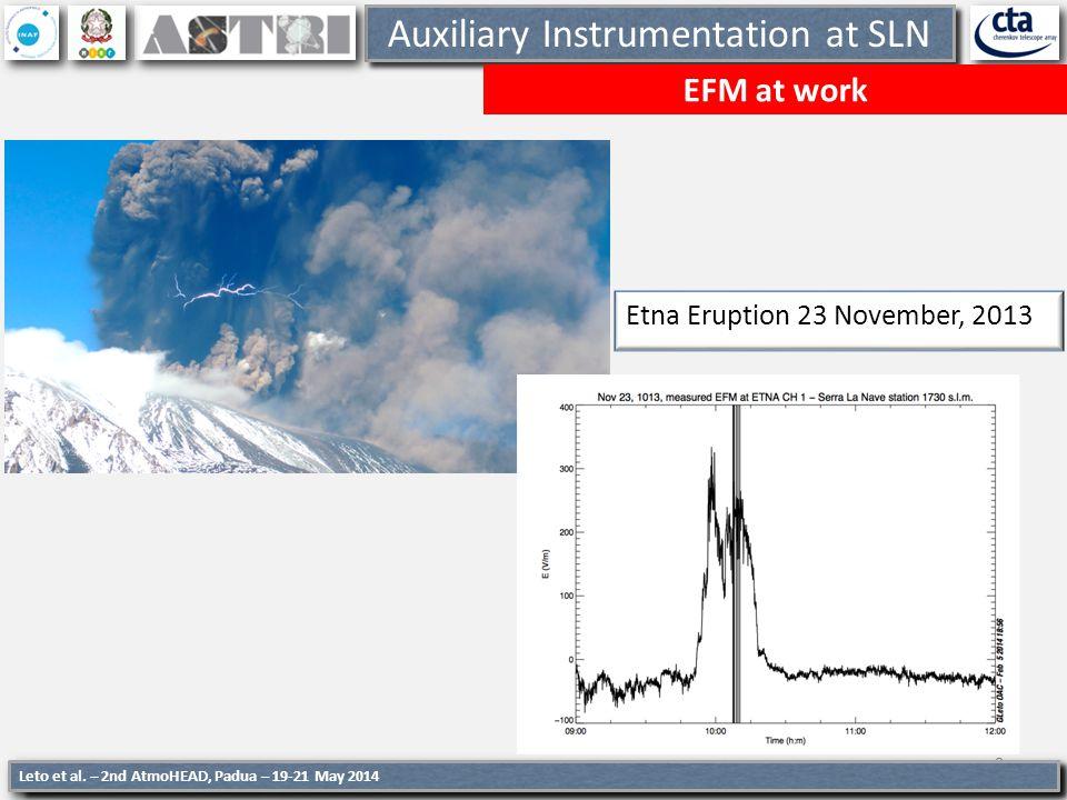 8 Auxiliary Instrumentation at SLN EFM at work Etna Eruption 23 November, 2013 8 8 Leto et al. – 2nd AtmoHEAD, Padua – 19-21 May 2014
