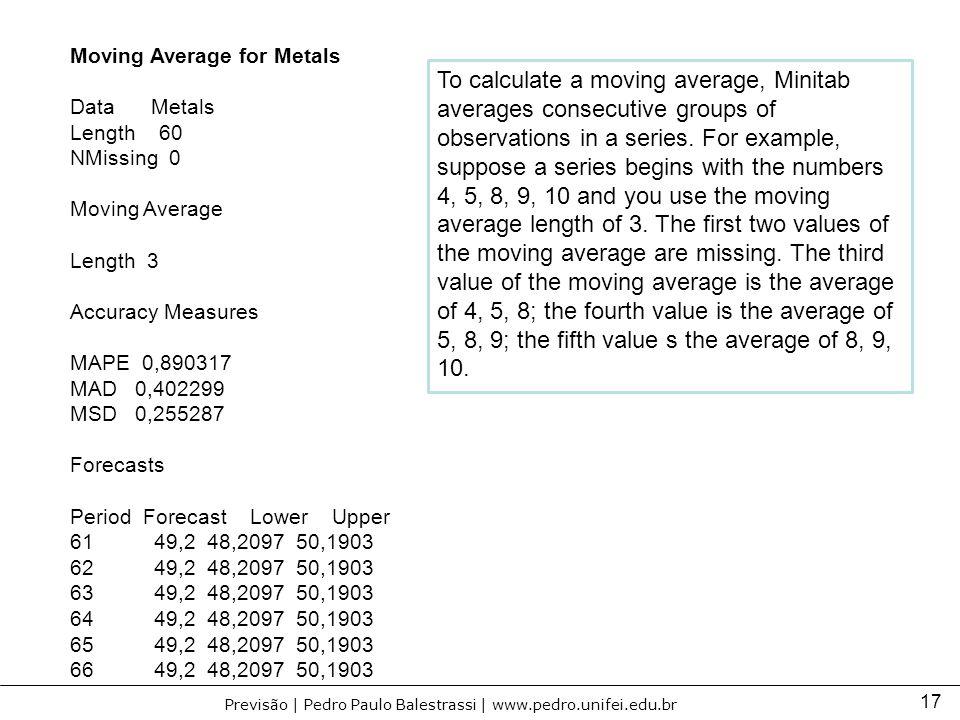 17 Previsão | Pedro Paulo Balestrassi | www.pedro.unifei.edu.br Moving Average for Metals Data Metals Length 60 NMissing 0 Moving Average Length 3 Acc