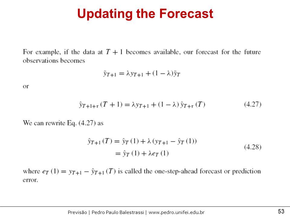 53 Previsão | Pedro Paulo Balestrassi | www.pedro.unifei.edu.br Updating the Forecast