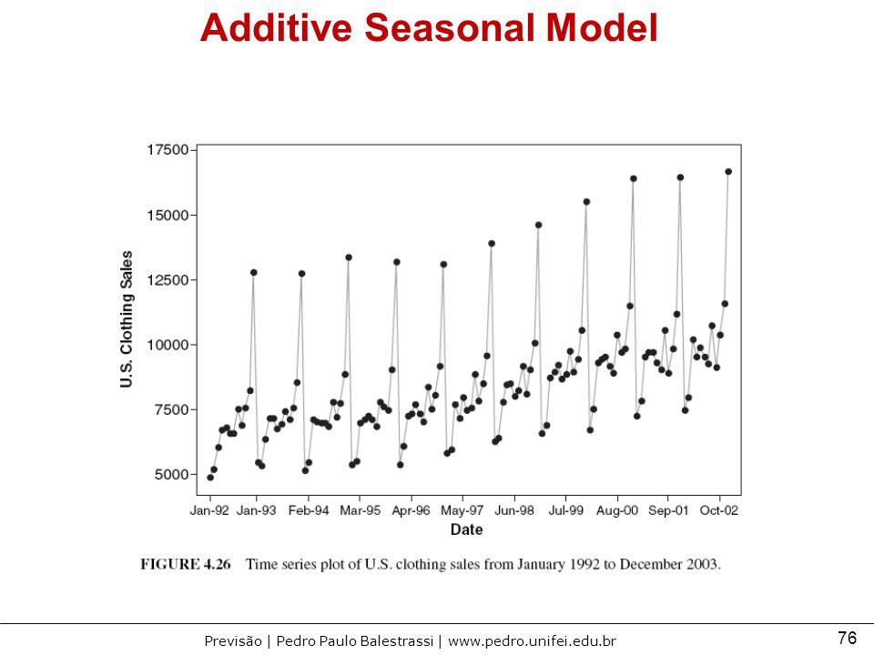 76 Previsão | Pedro Paulo Balestrassi | www.pedro.unifei.edu.br Additive Seasonal Model