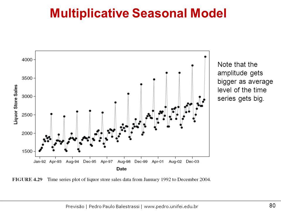 80 Previsão | Pedro Paulo Balestrassi | www.pedro.unifei.edu.br Multiplicative Seasonal Model Note that the amplitude gets bigger as average level of