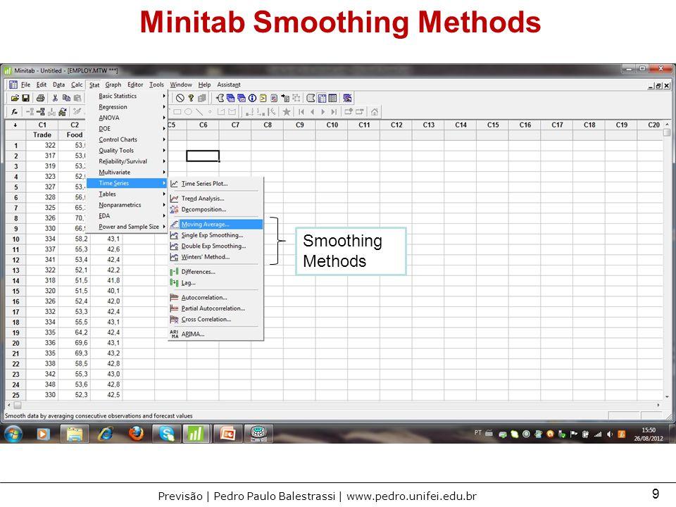9 Previsão | Pedro Paulo Balestrassi | www.pedro.unifei.edu.br Smoothing Methods Minitab Smoothing Methods