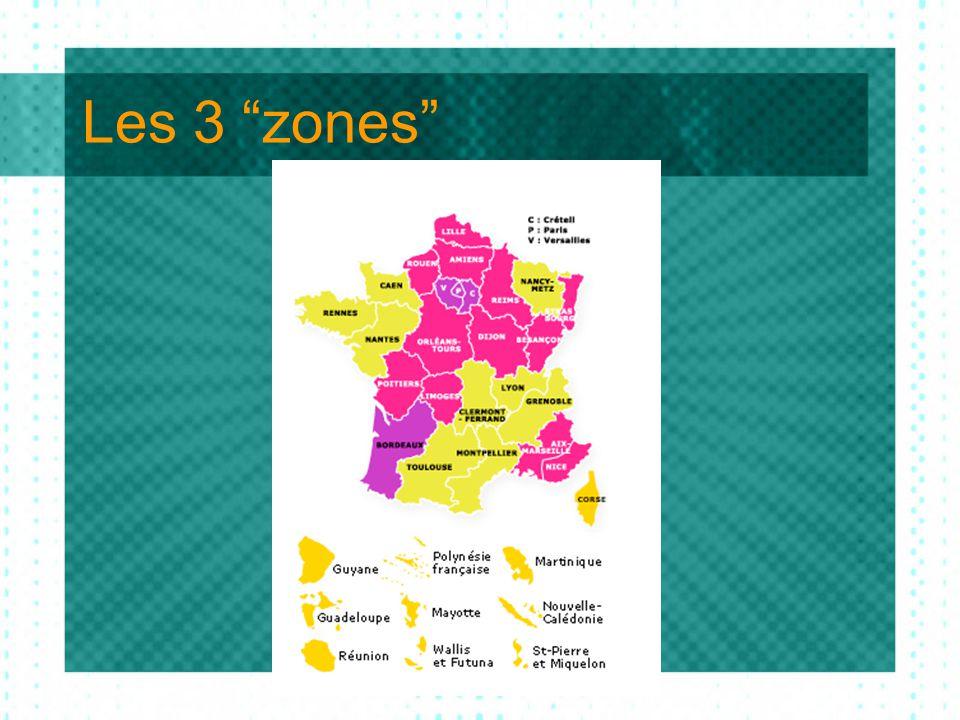 Les 3 zones