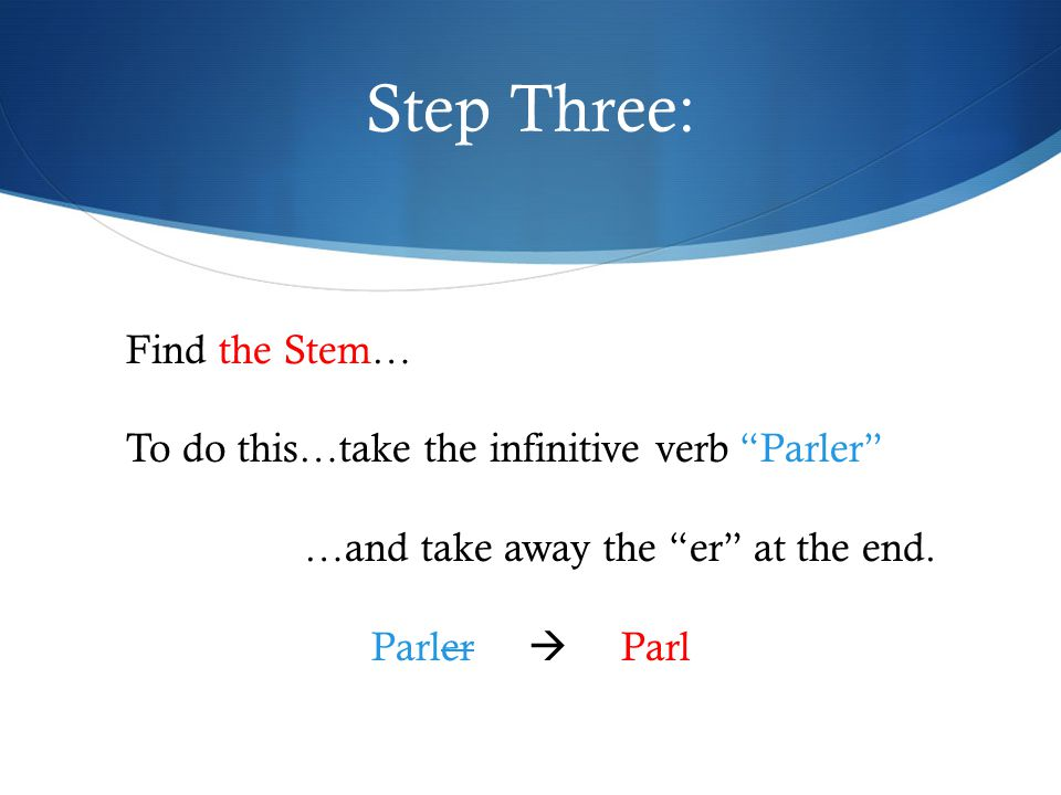 Step Three: Find the Stem… To do this…take the infinitive verb Parler …and take away the er at the end. Parler Parl