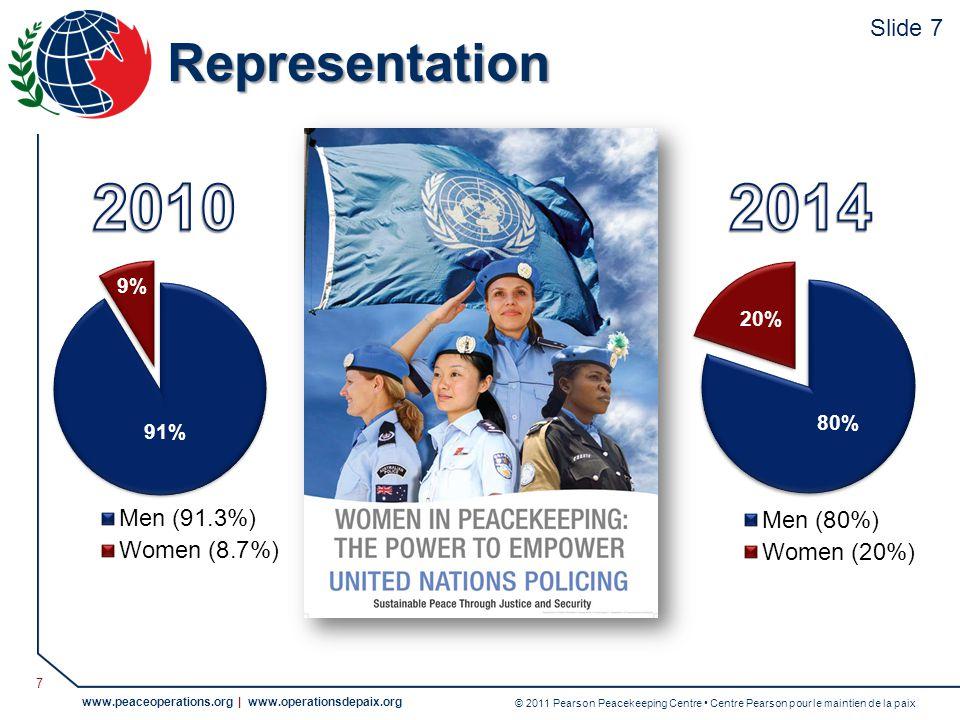 © 2011 Pearson Peacekeeping Centre Centre Pearson pour le maintien de la paix www.peaceoperations.org | www.operationsdepaix.org 7 Representation Slide 7