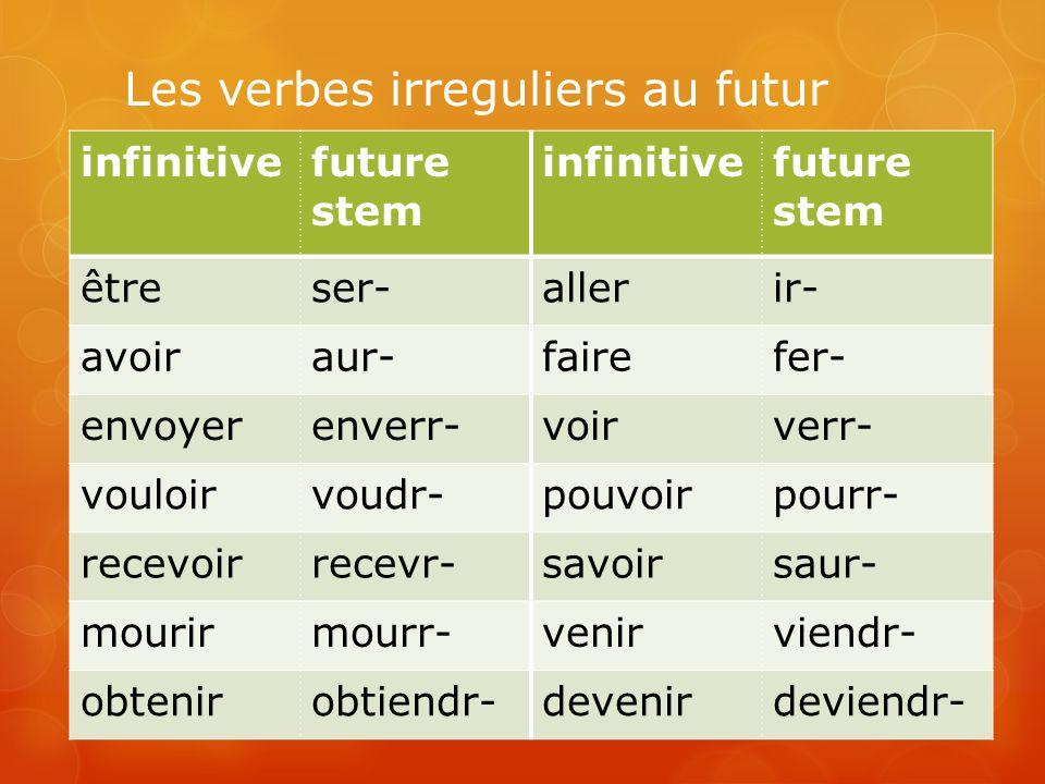 Les verbes irreguliers au futur infinitivefuture stem infinitivefuture stem êtreser-allerir- avoiraur-fairefer- envoyerenverr-voirverr- vouloirvoudr-pouvoirpourr- recevoirrecevr-savoirsaur- mourirmourr-venirviendr- obtenirobtiendr-devenirdeviendr-