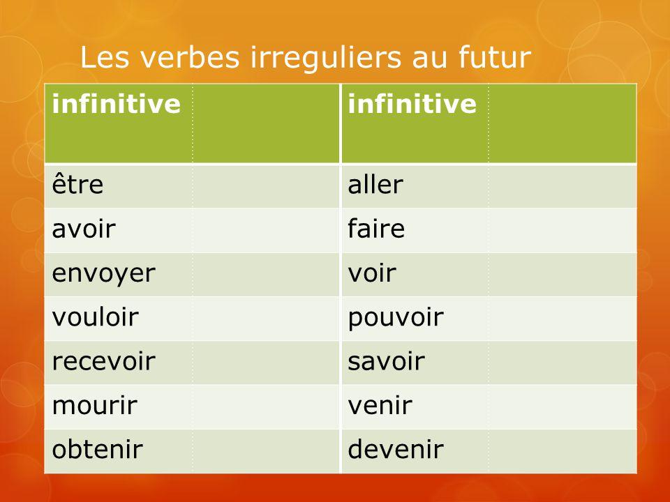Les verbes irreguliers au futur infinitive êtrealler avoirfaire envoyervoir vouloirpouvoir recevoirsavoir mourirvenir obtenirdevenir
