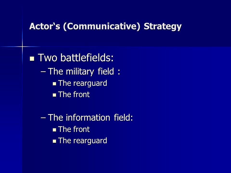 Actors (Communicative) Strategy Two battlefields: Two battlefields: –The military field : The rearguard The rearguard The front The front –The information field: The front The front The rearguard The rearguard