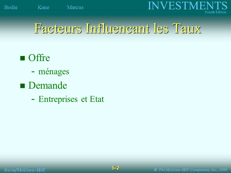 The McGraw-Hill Companies, Inc., 1999 INVESTMENTS Fourth Edition Bodie Kane Marcus 5-2 Irwin/McGraw-Hill Facteurs Influencant les Taux Offre - ménages