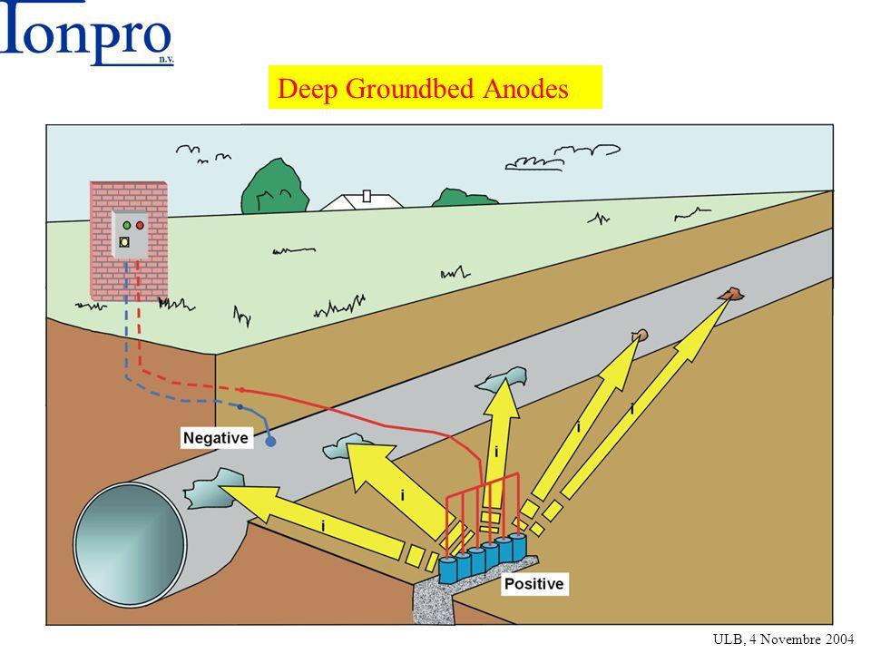 Deep Groundbed Anodes ULB, 4 Novembre 2004