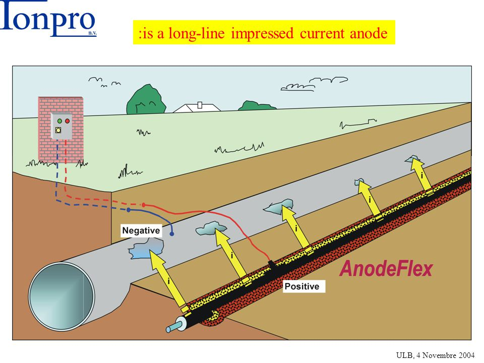 :is a long-line impressed current anode ULB, 4 Novembre 2004