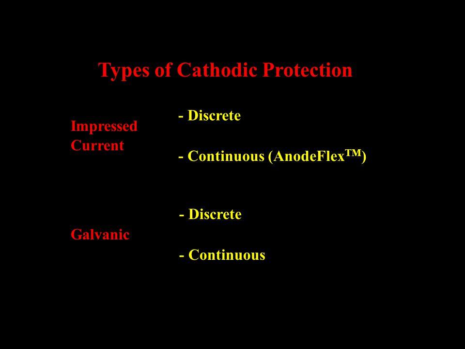 Types of Cathodic Protection Galvanic - Discrete - Continuous (AnodeFlex TM ) - Discrete - Continuous Impressed Current