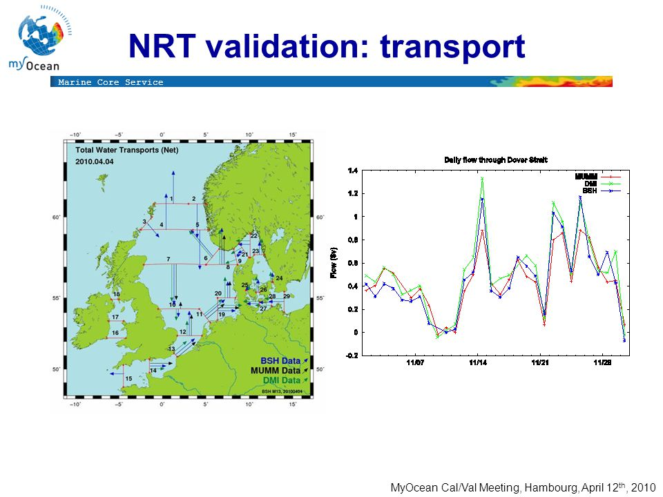 Marine Core Service MyOcean Cal/Val Meeting, Hambourg, April 12 th, 2010 NRT validation: transport