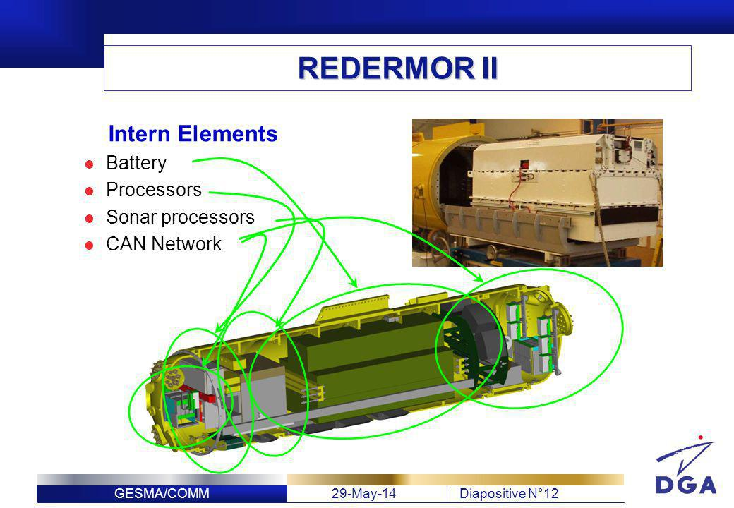 GESMA/COMM29-May-14Diapositive N°12 REDERMOR II Intern Elements Battery Processors Sonar processors CAN Network