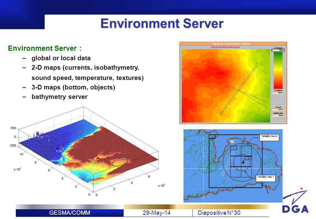 GESMA/COMM29-May-14Diapositive N°30 Environment Server : –global or local data –2-D maps (currents, isobathymetry, sound speed, temperature, textures)