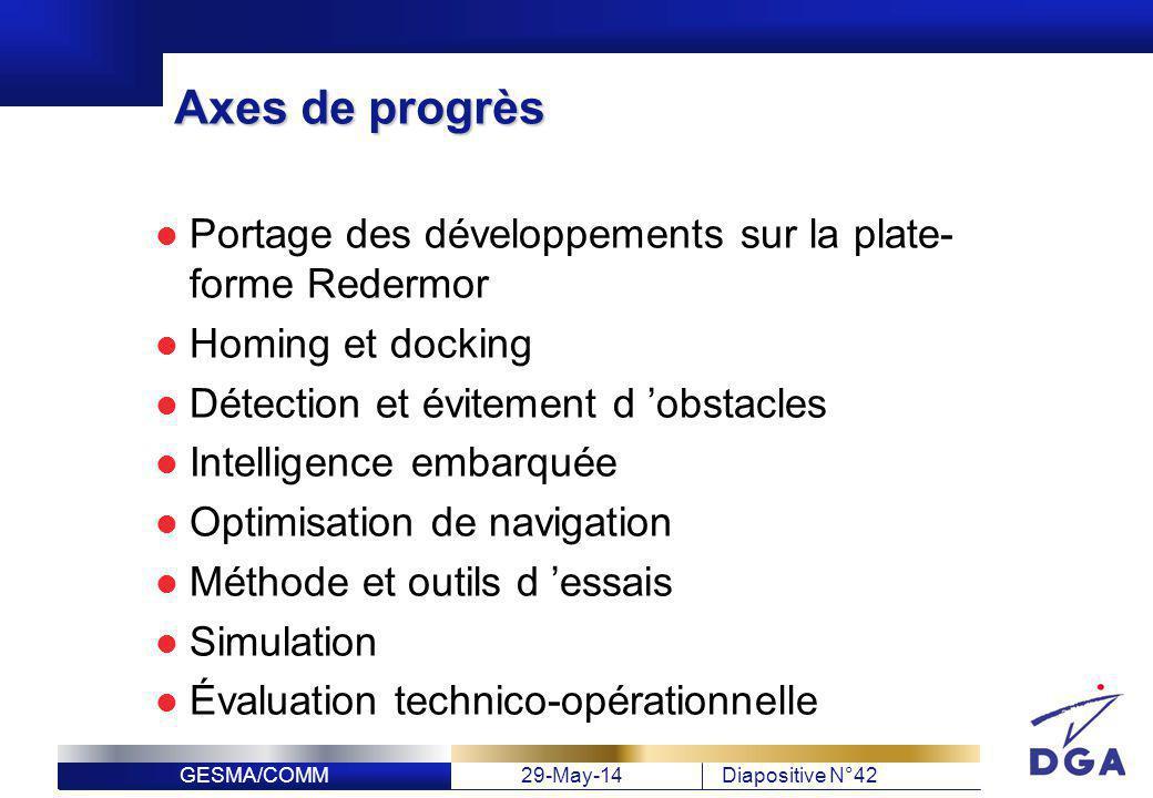 GESMA/COMM29-May-14Diapositive N°42 Axes de progrès Portage des développements sur la plate- forme Redermor Homing et docking Détection et évitement d