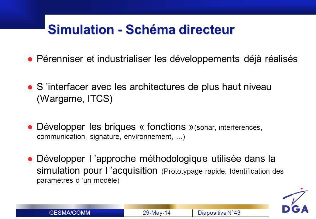 GESMA/COMM29-May-14Diapositive N°43 Simulation - Schéma directeur Pérenniser et industrialiser les développements déjà réalisés S interfacer avec les