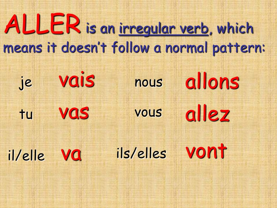 ALLER is an irregular verb, which means it doesnt follow a normal pattern: je tu il/elle ils/elles nous vais vas va allons vont vous allez