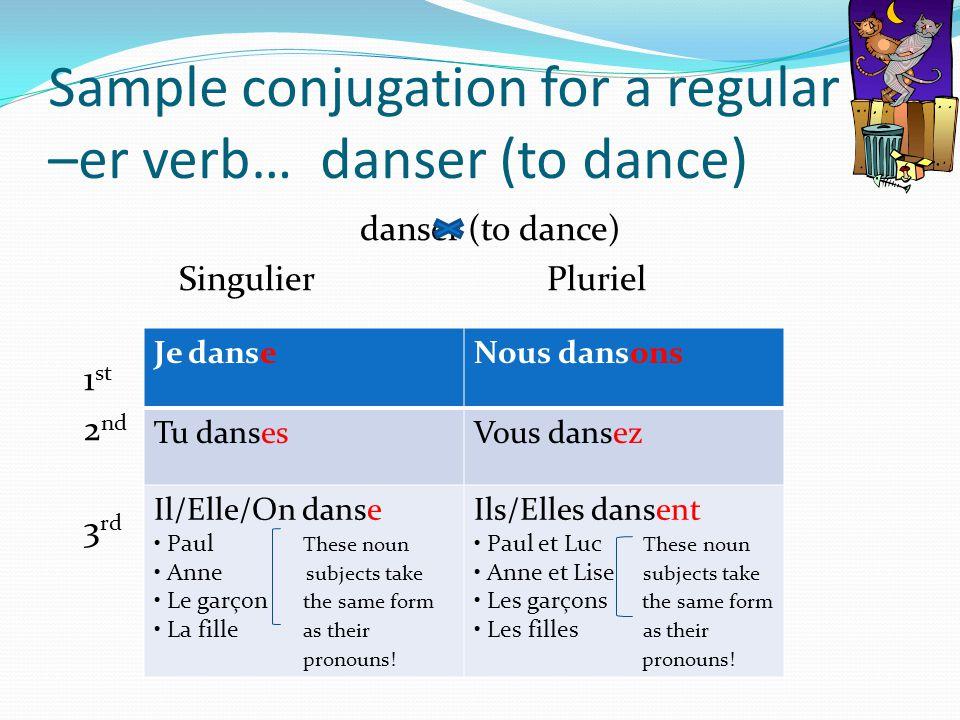 Par exemple: ending goes here Infinitive danser (to dance) stem