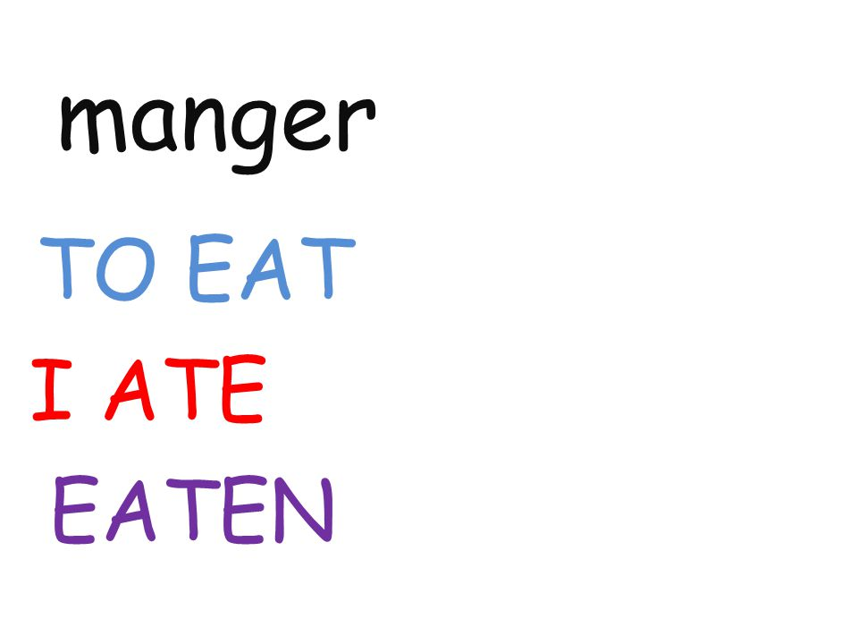manger TO EAT I ATE EATEN