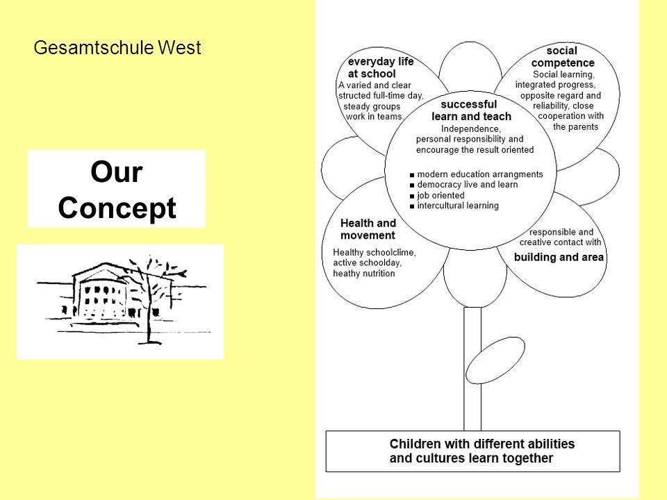 Our Concept Gesamtschule West