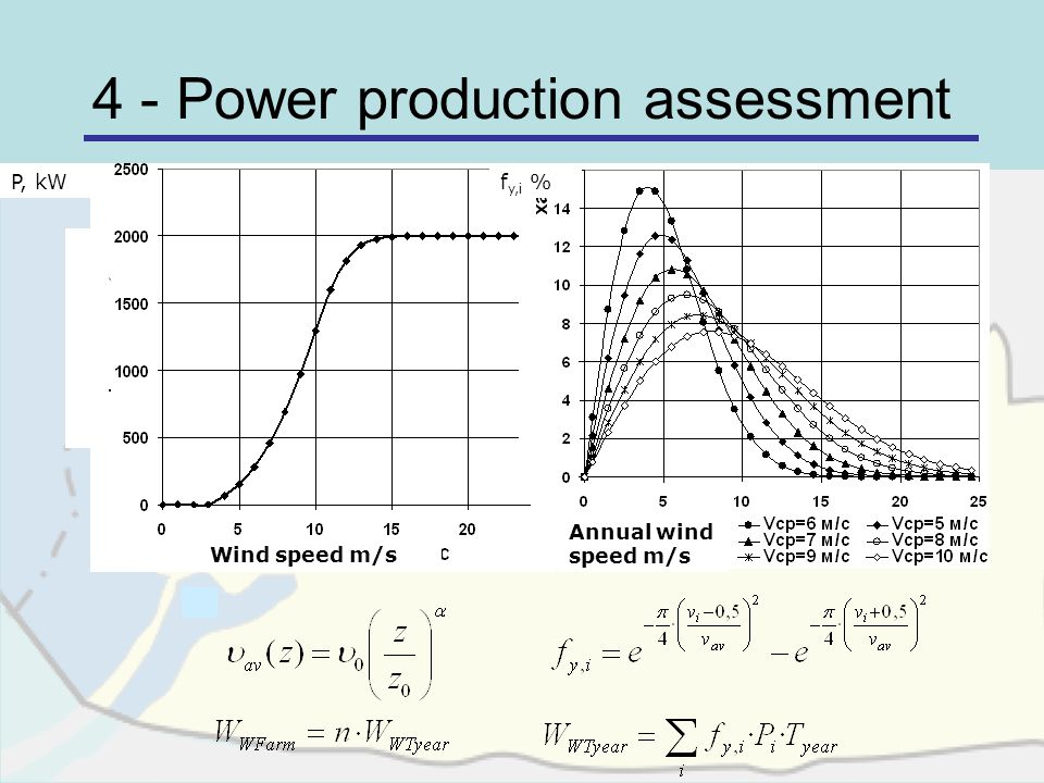 4 - Power production assessment Annual wind speed m/s Wind speed m/s P, kWf y,i %