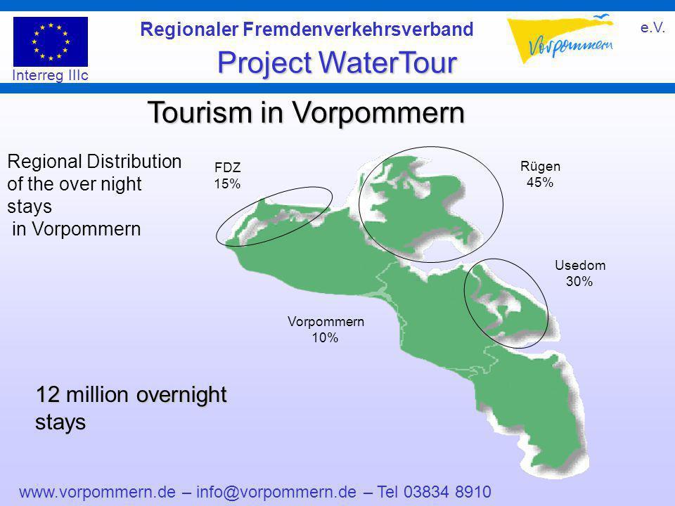 www.vorpommern.de – info@vorpommern.de – Tel 03834 8910 Regionaler Fremdenverkehrsverband e.V. Project WaterTour Interreg IIIc Tourism in Vorpommern U