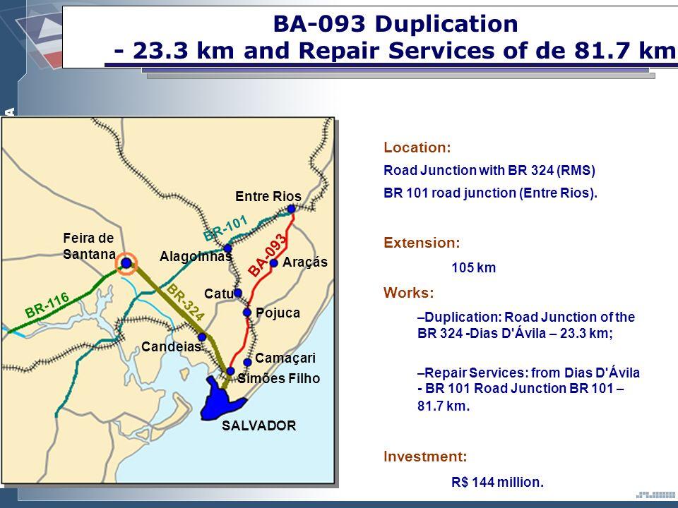 BA-093 Duplication - 23.3 km and Repair Services of de 81.7 km SALVADOR Feira de Santana Entre Rios Alagoinhas Simões Filho Camaçari Araçás Catu Pojuca BR-116 BR-324 BA-093 Candeias BR-101 Location: Road Junction with BR 324 (RMS) BR 101 road junction (Entre Rios).