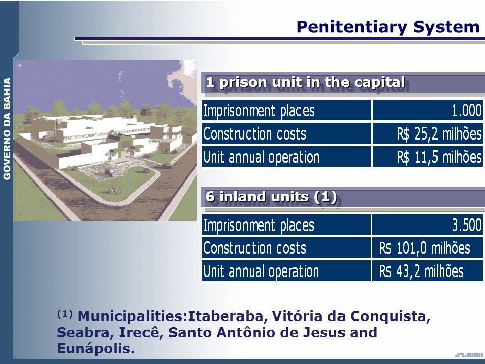 (1) Municipalities:Itaberaba, Vitória da Conquista, Seabra, Irecê, Santo Antônio de Jesus and Eunápolis.
